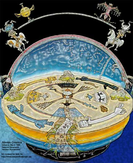 Ancient Hebrew Flat Earth Map.Still Think The Bible Isn T A Flat Earth Book Robs Channel