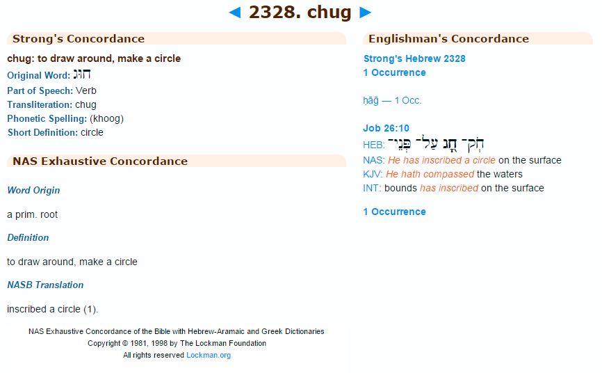 Chug-2verb